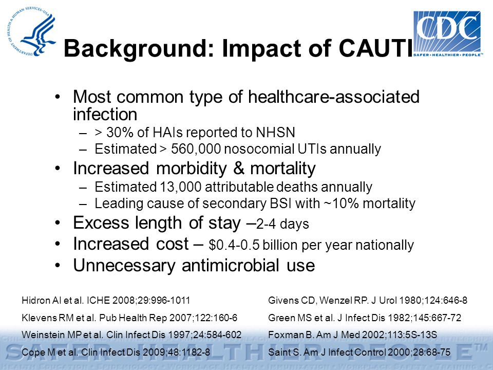 Background: Impact of CAUTI