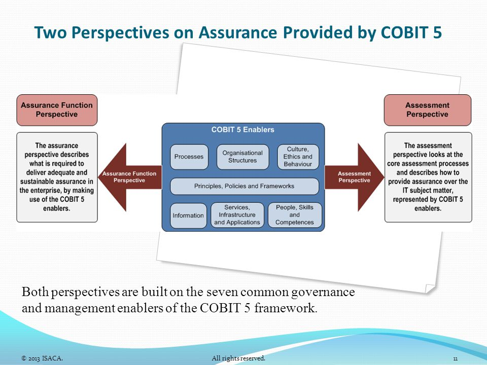 Two Perspectives on Assurance Provided by COBIT 5