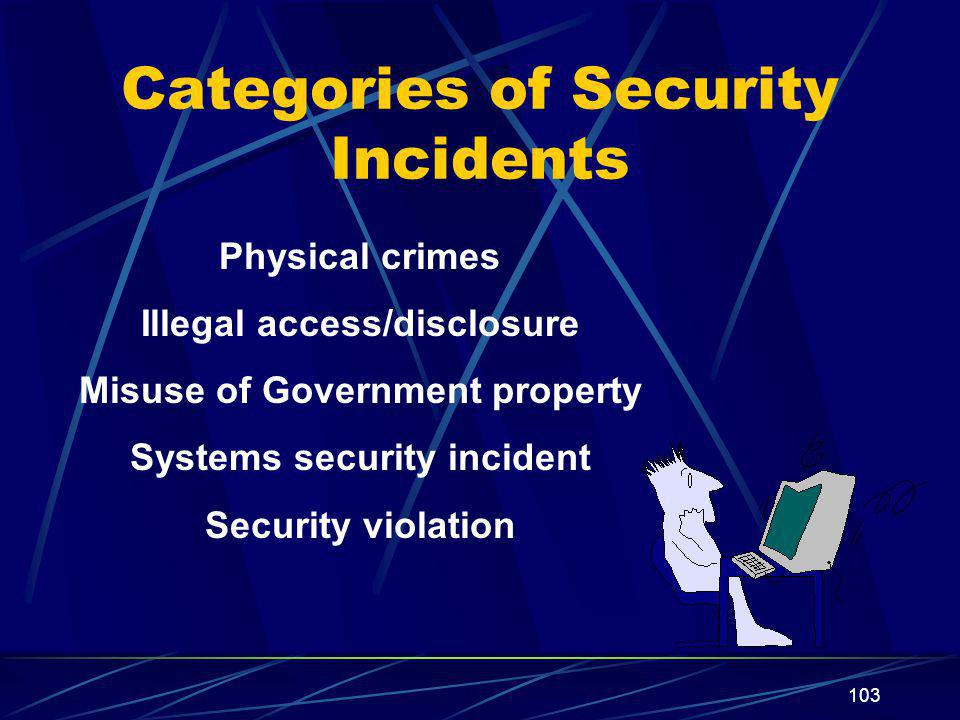 Categories of Security Incidents