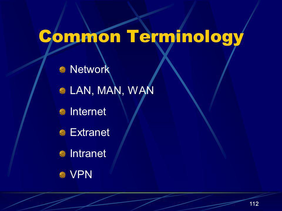 Common Terminology Network LAN, MAN, WAN Internet Extranet Intranet