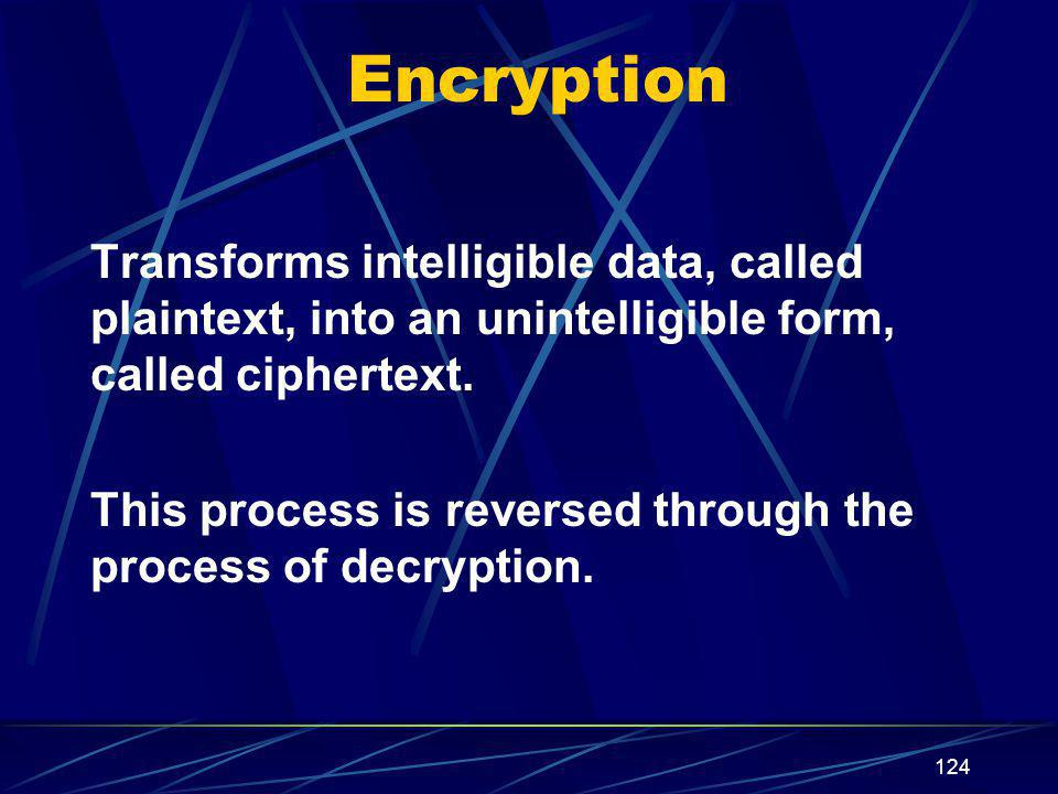 Encryption Transforms intelligible data, called plaintext, into an unintelligible form, called ciphertext.
