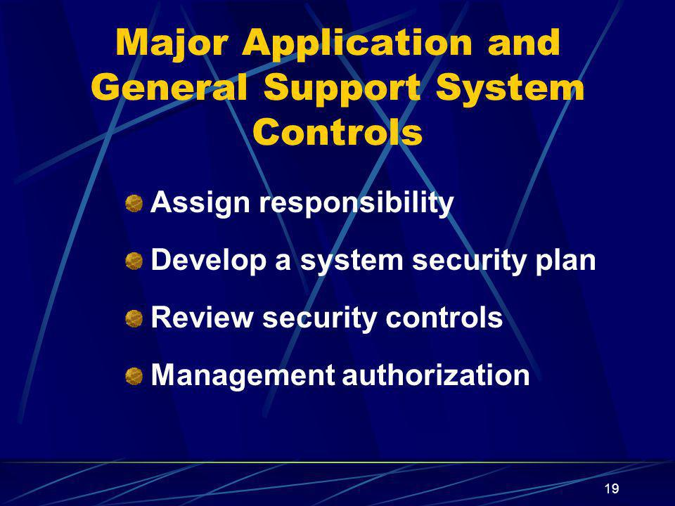 Major Application and General Support System Controls