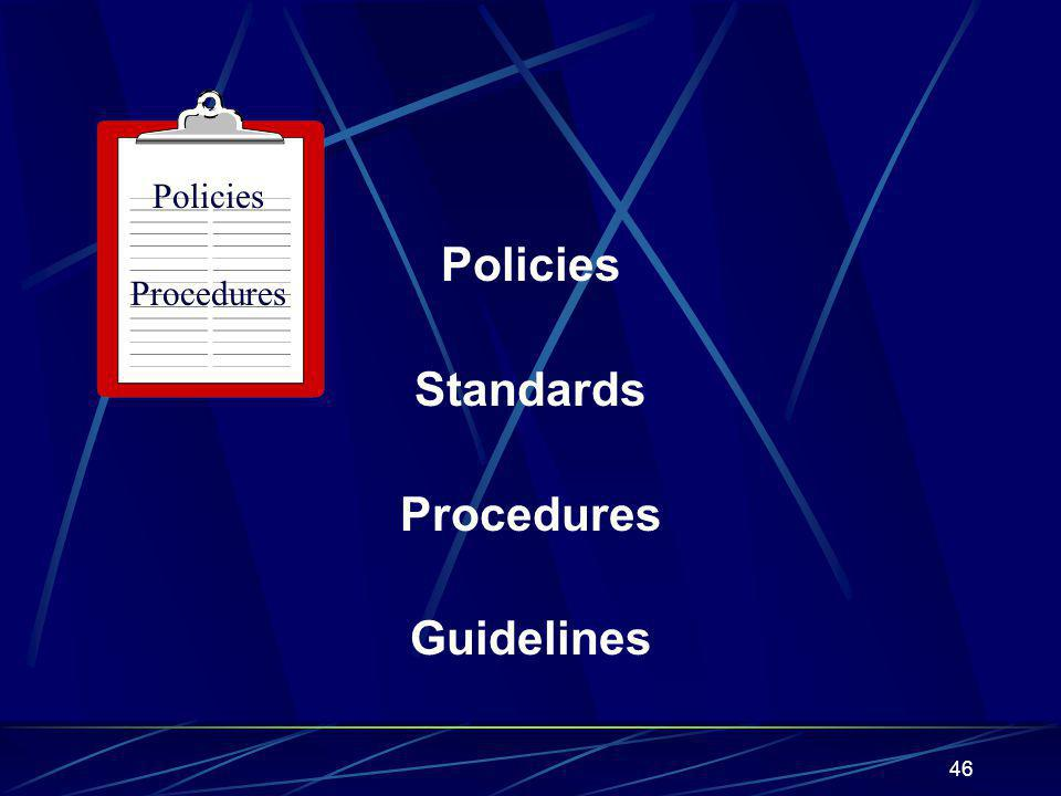 Policies Standards Procedures Guidelines