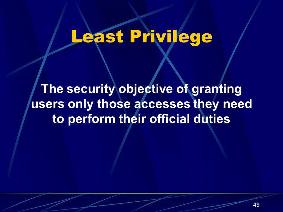 Least Privilege The security objective of granting users only those accesses they need to perform their official duties.
