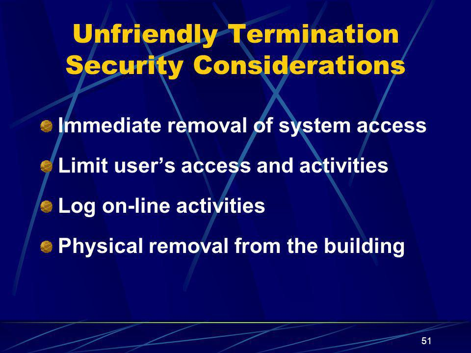 Unfriendly Termination Security Considerations