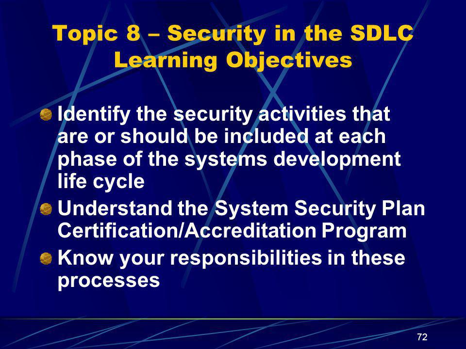 Topic 8 – Security in the SDLC Learning Objectives