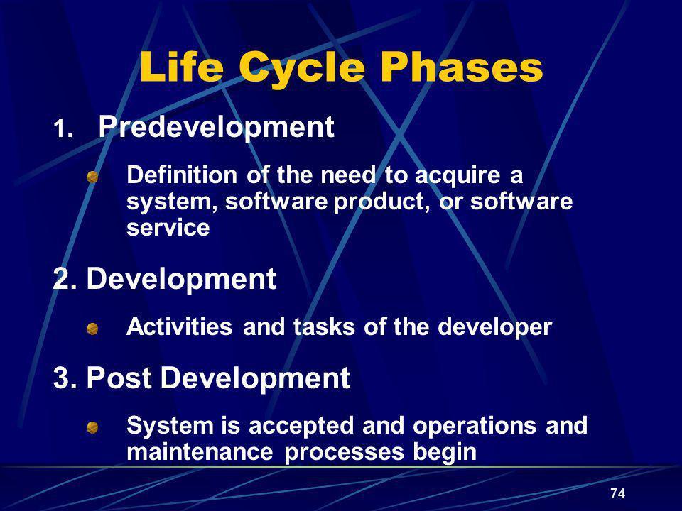 Life Cycle Phases Predevelopment 2. Development 3. Post Development