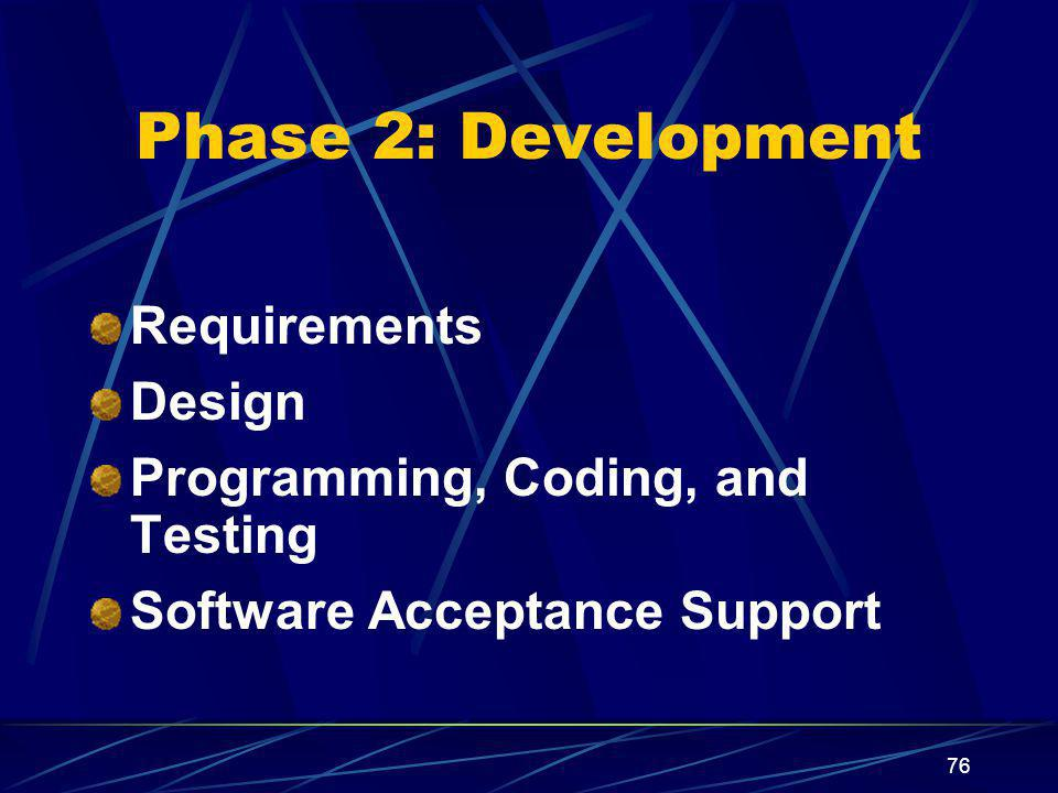 Phase 2: Development Requirements Design