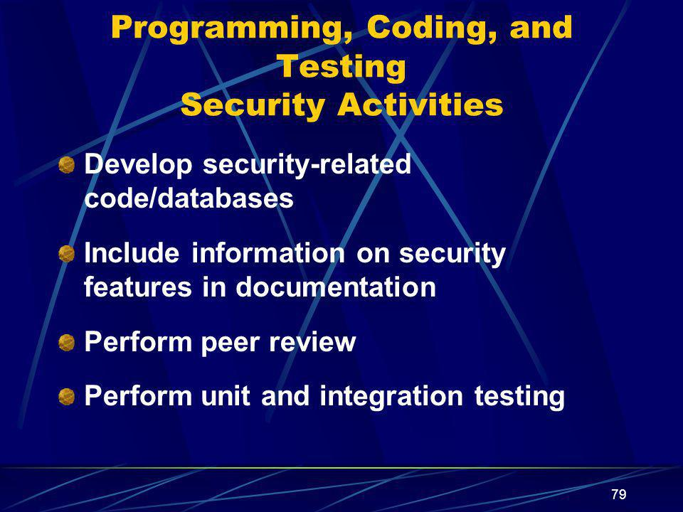 Programming, Coding, and Testing Security Activities