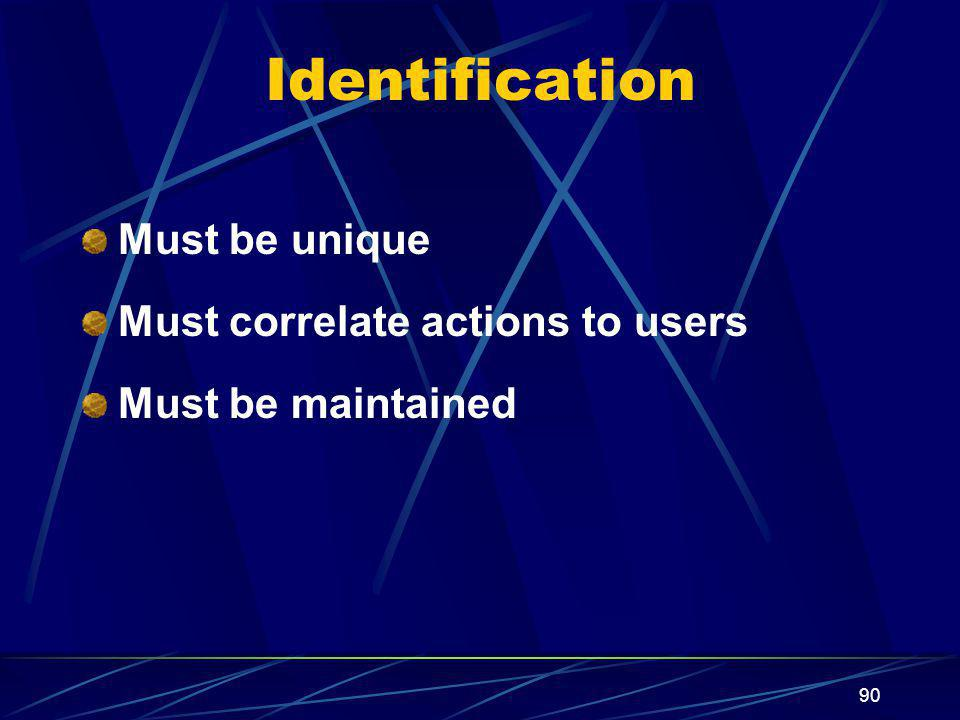 Identification Must be unique Must correlate actions to users