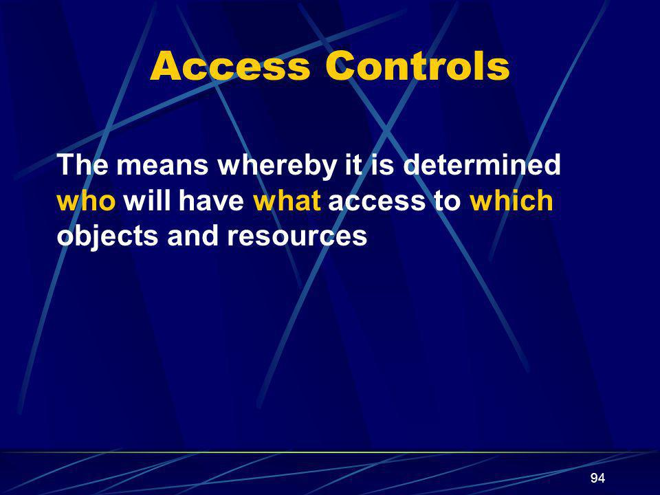 Access Controls The means whereby it is determined who will have what access to which objects and resources.