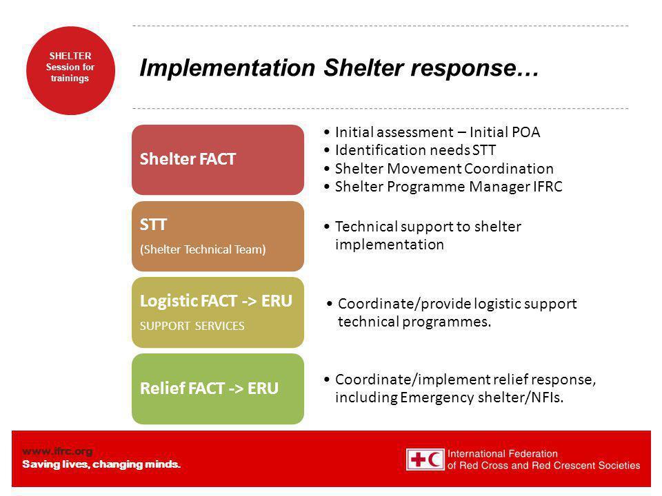 Implementation Shelter response…