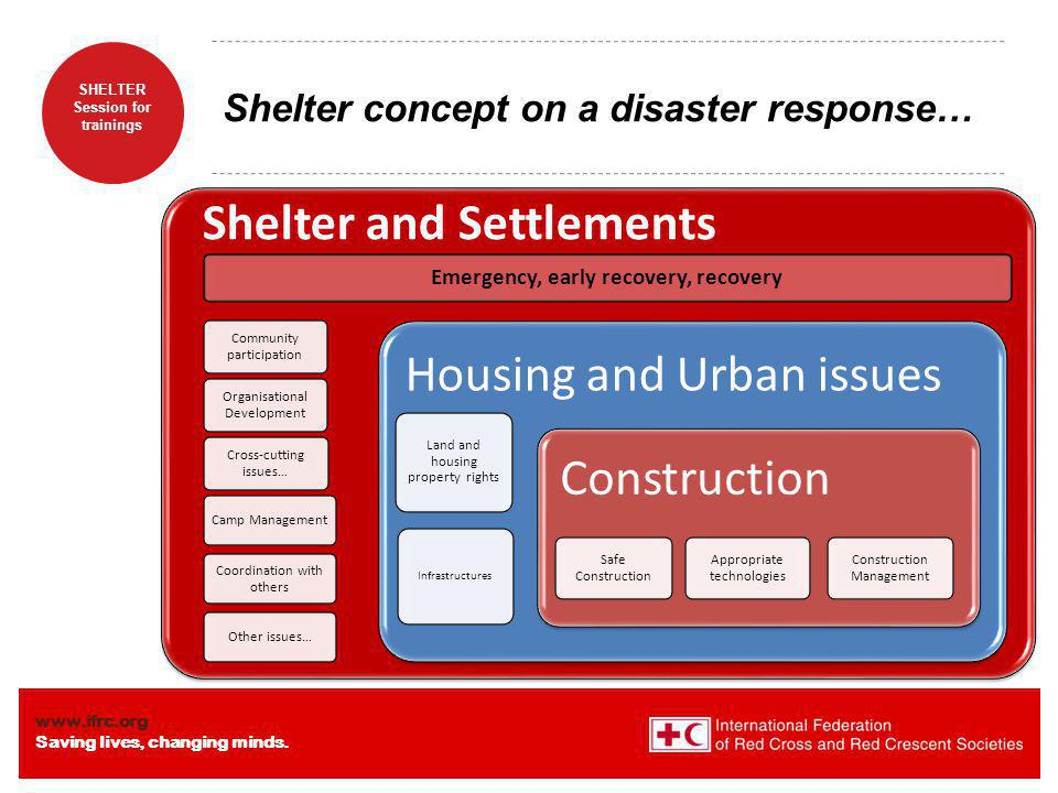 Shelter concept on a disaster response…