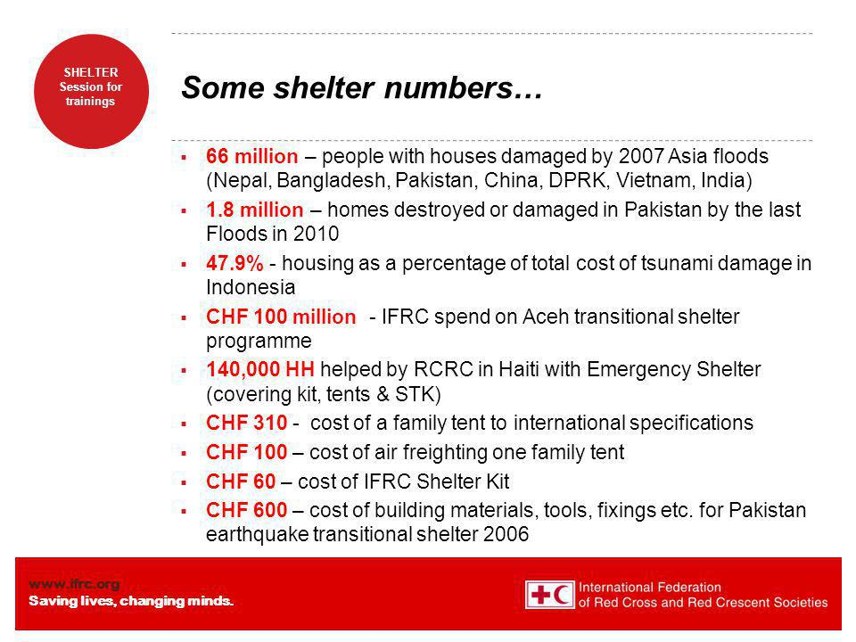 Some shelter numbers… 66 million – people with houses damaged by 2007 Asia floods (Nepal, Bangladesh, Pakistan, China, DPRK, Vietnam, India)