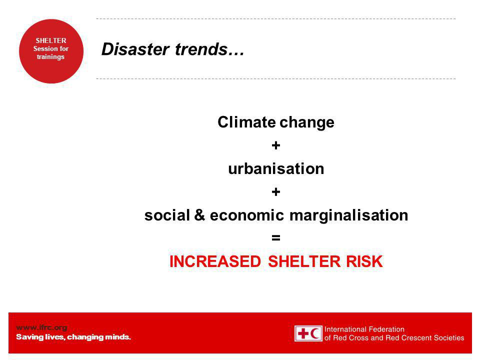 social & economic marginalisation INCREASED SHELTER RISK