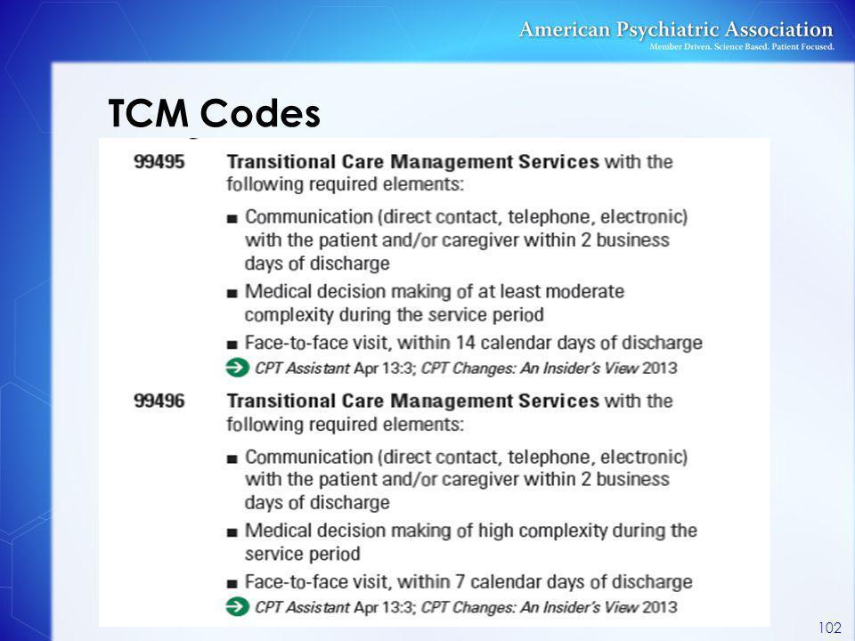 TCM Codes