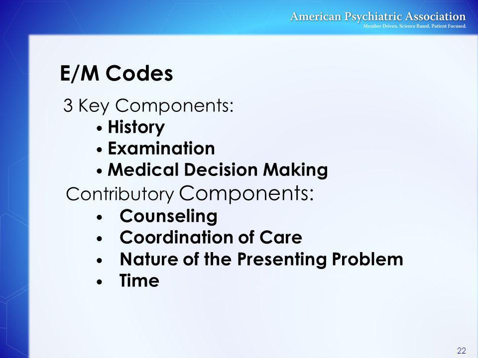 E/M Codes 3 Key Components: History Examination