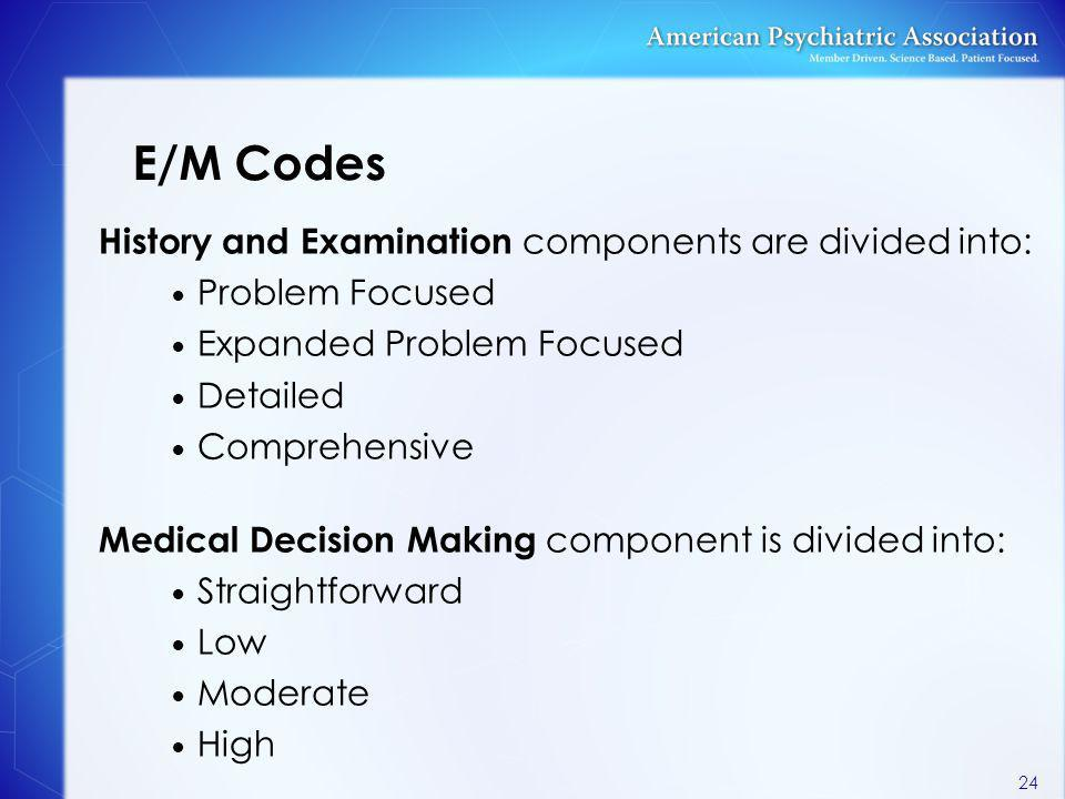 E/M Codes History and Examination components are divided into: