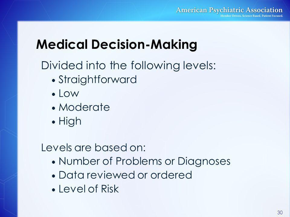 Medical Decision-Making