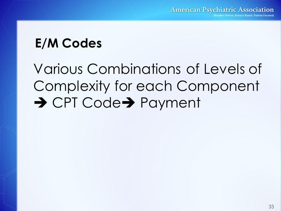 E/M Codes Various Combinations of Levels of Complexity for each Component  CPT Code Payment