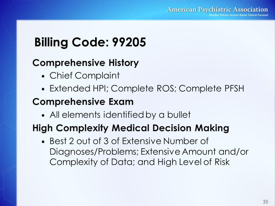 Billing Code: 99205 Comprehensive History Comprehensive Exam
