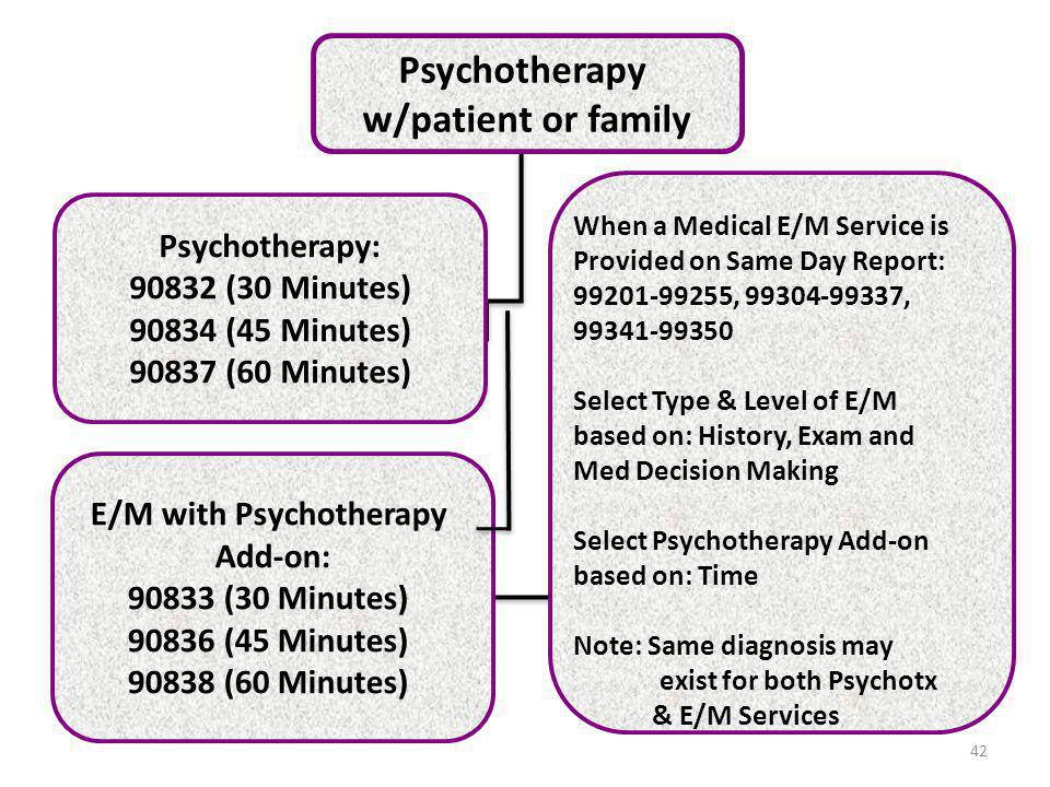 E/M with Psychotherapy