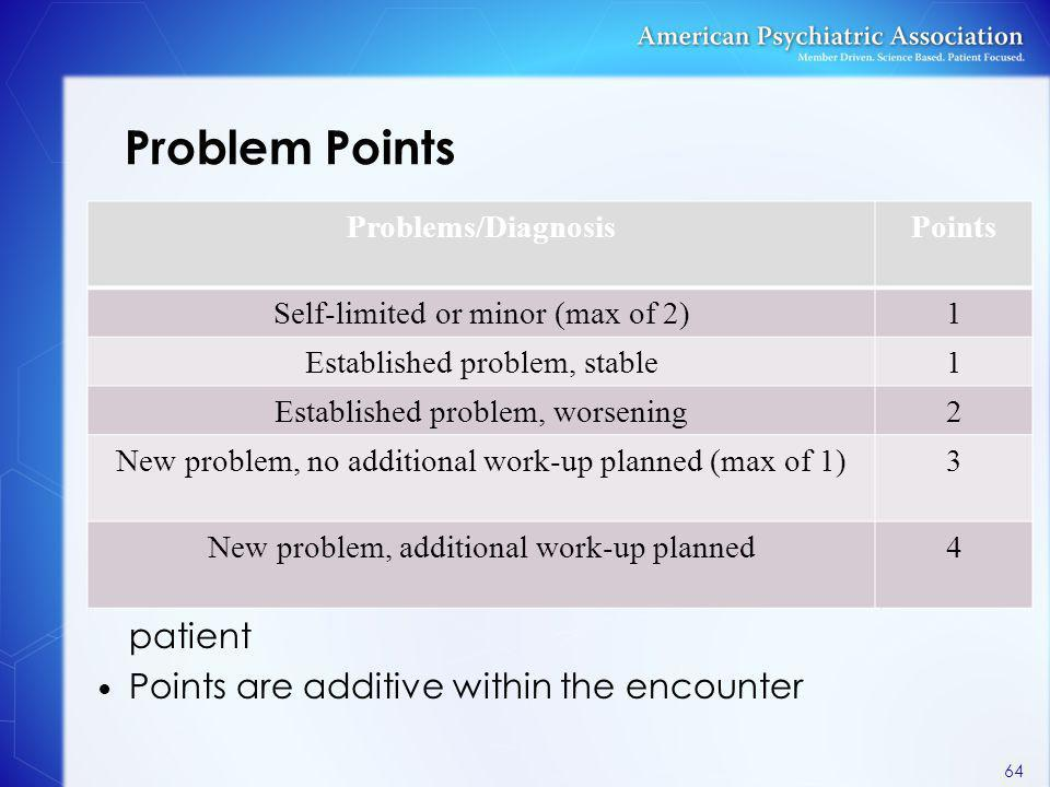 Problem Points Problems/Diagnosis. Points. Self-limited or minor (max of 2) 1. Established problem, stable.