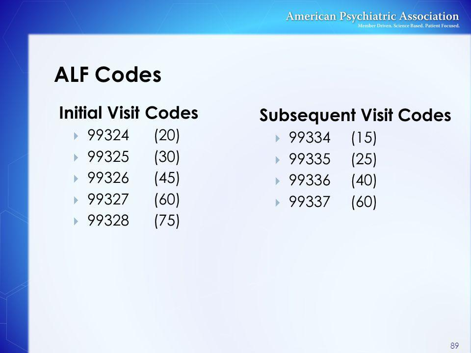 ALF Codes Initial Visit Codes Subsequent Visit Codes (20)