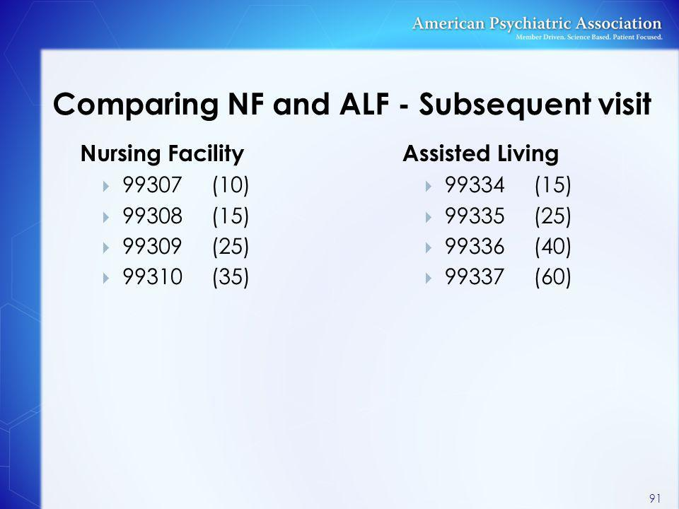 Comparing NF and ALF - Subsequent visit