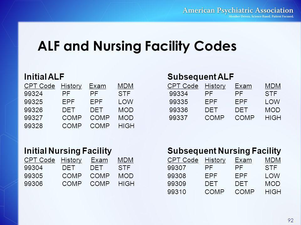 ALF and Nursing Facility Codes