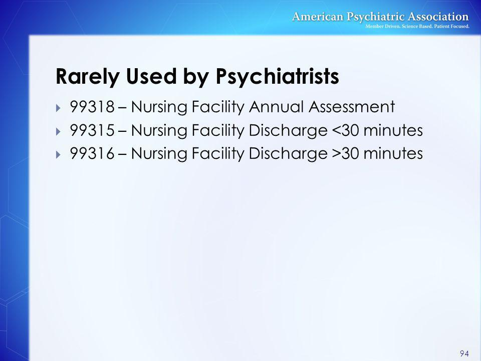 Rarely Used by Psychiatrists