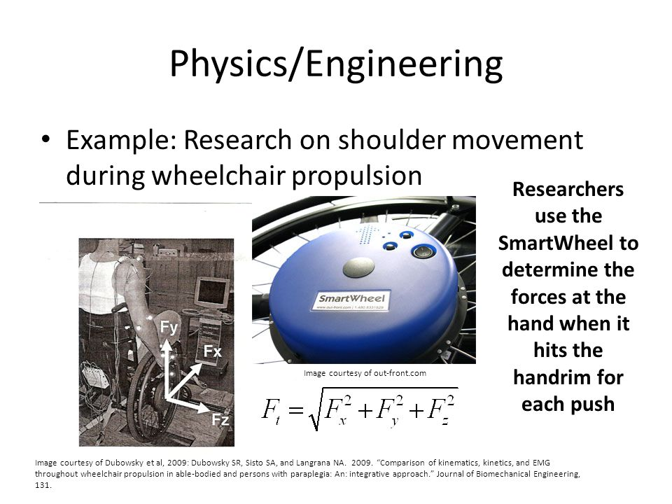 Physics/Engineering Example: Research on shoulder movement during wheelchair propulsion.