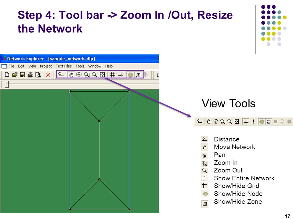 Step 4: Tool bar -> Zoom In /Out, Resize the Network