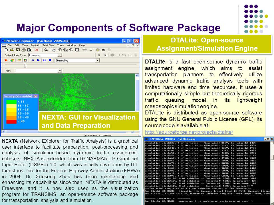 Major Components of Software Package