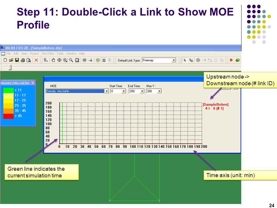 Step 11: Double-Click a Link to Show MOE Profile