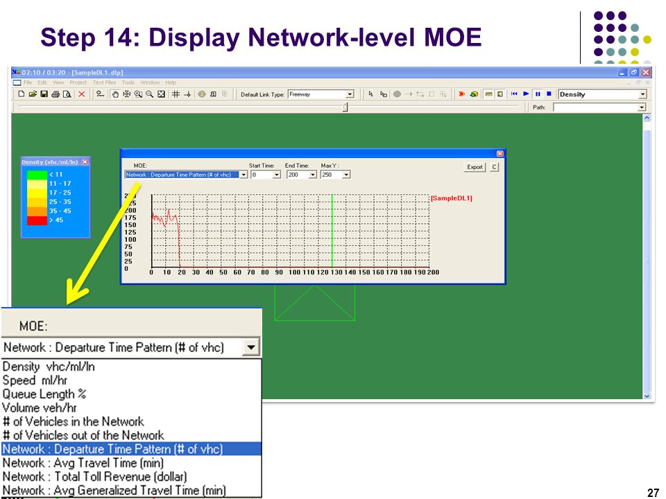 Step 14: Display Network-level MOE
