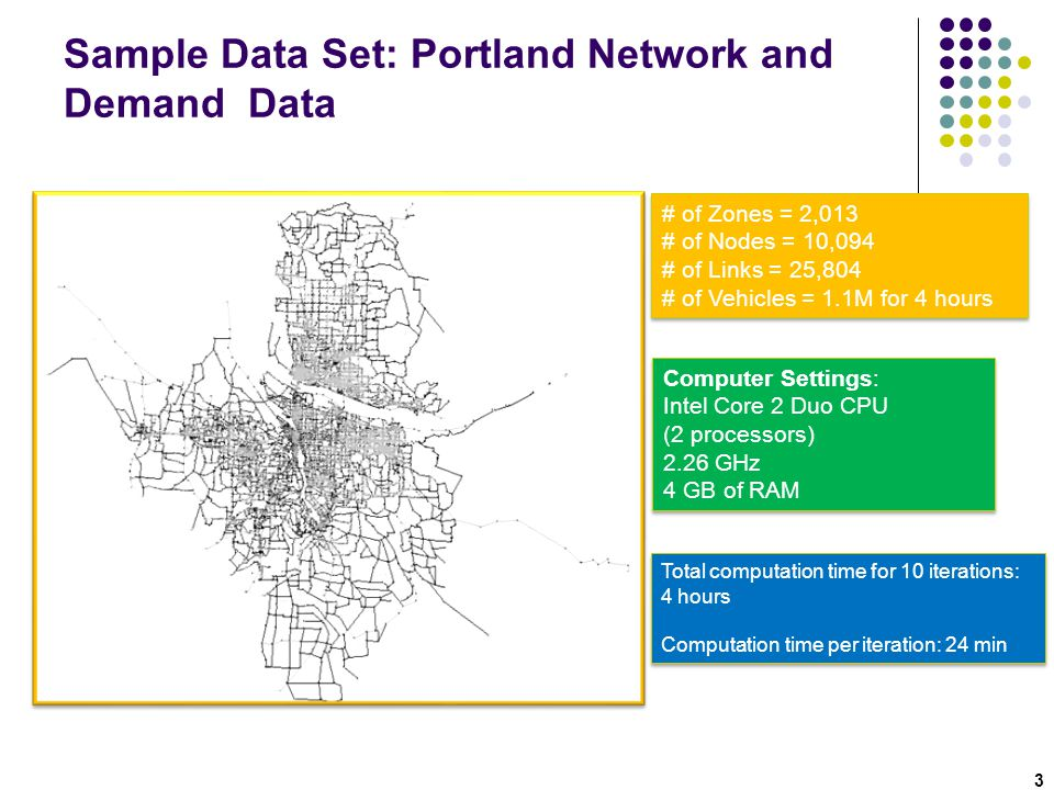 Sample Data Set: Portland Network and Demand Data