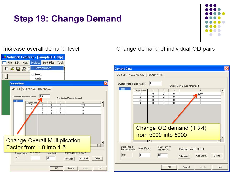 Step 19: Change Demand Increase overall demand level