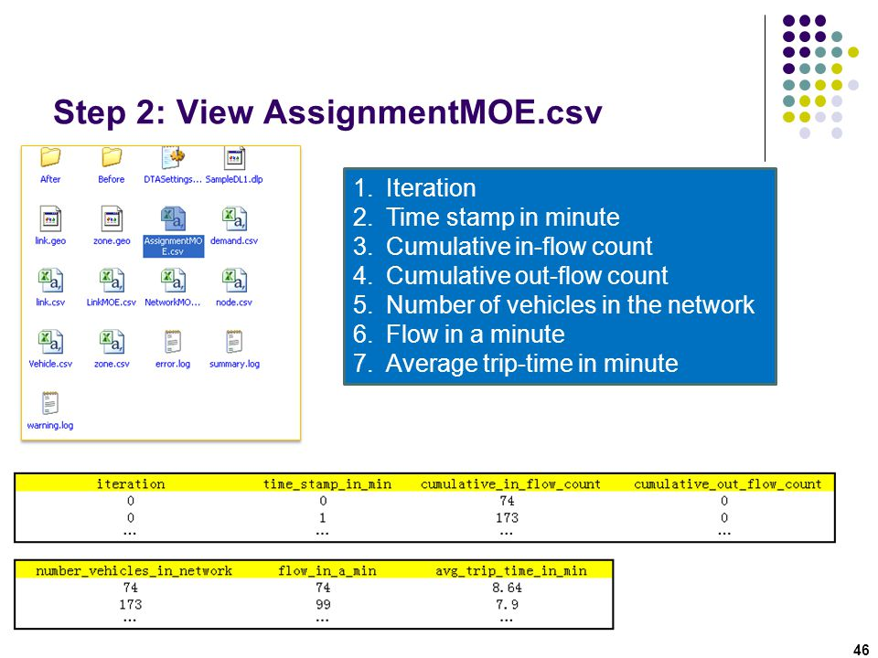 Step 2: View AssignmentMOE.csv