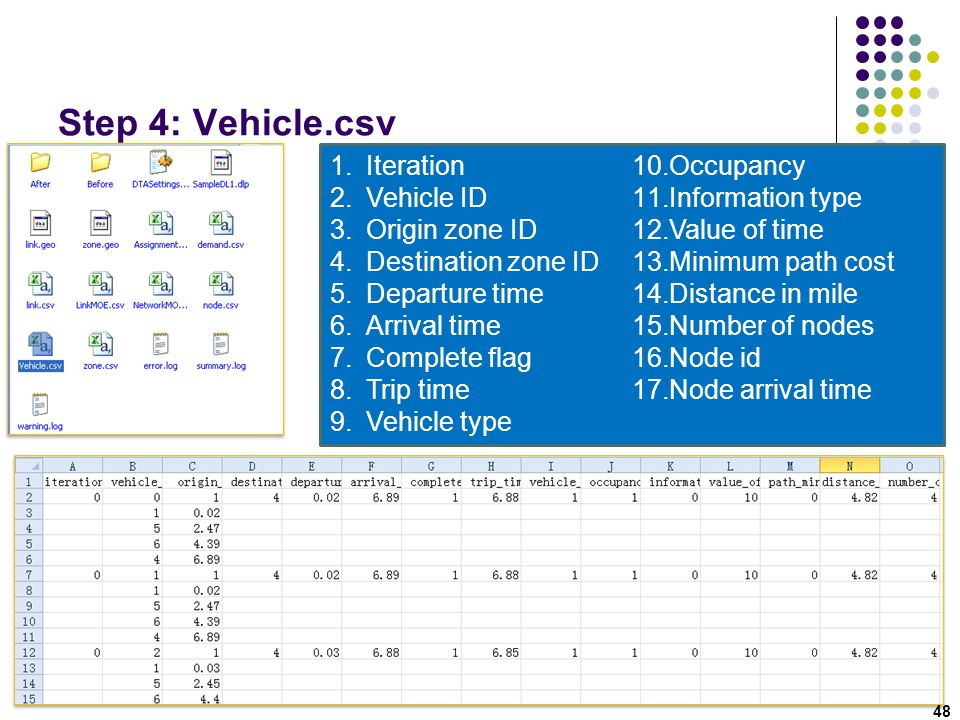 Step 4: Vehicle.csv Iteration Occupancy Vehicle ID Information type