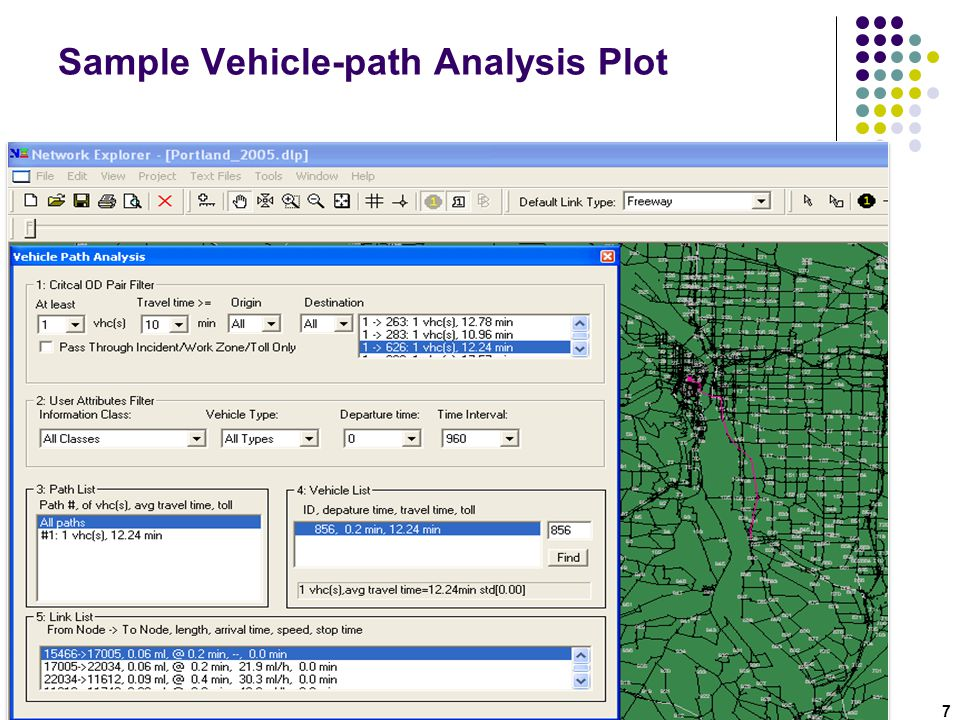 Sample Vehicle-path Analysis Plot