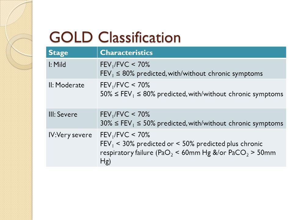 GOLD Classification Stage Characteristics I: Mild FEV1/FVC < 70%