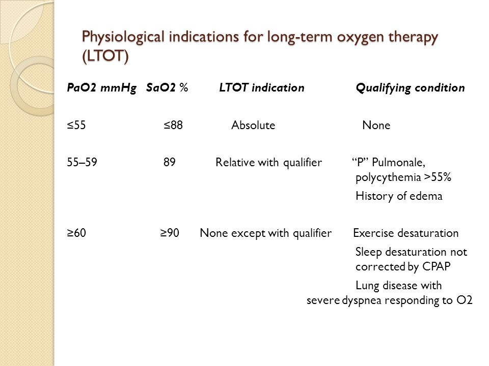 Physiological indications for long-term oxygen therapy (LTOT)