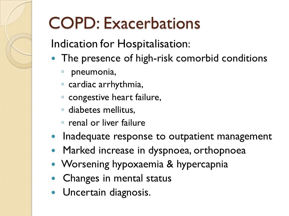 COPD: Exacerbations Indication for Hospitalisation: