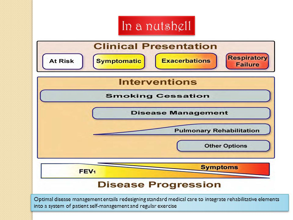 In a nutshell Optimal disease management entails redesigning standard medical care to integrate rehabilitative elements.