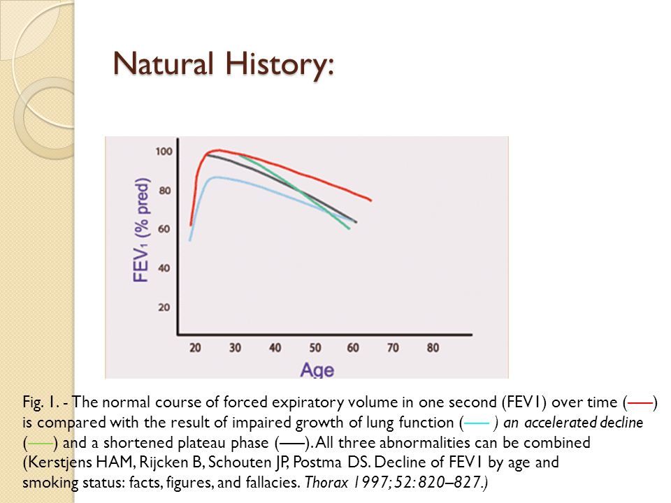 Natural History: It is increasingly apparent that COPD often has its roots decades before the onset of symptoms.