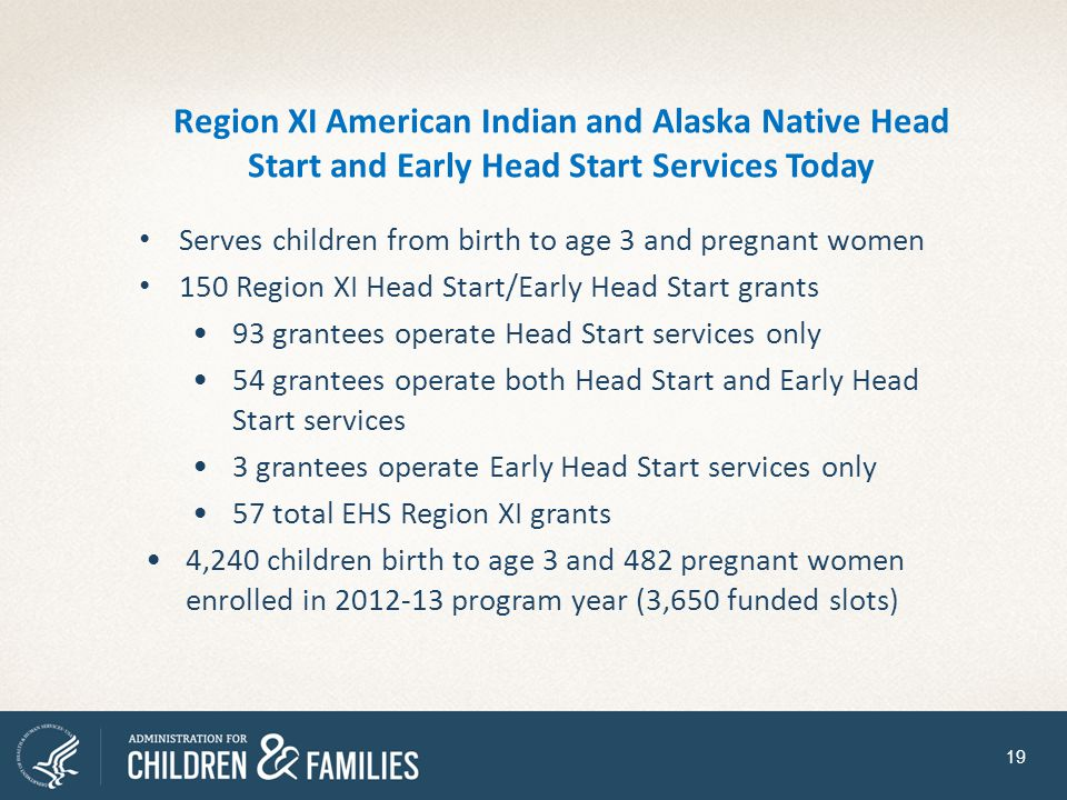 Region XI American Indian and Alaska Native Head Start and Early Head Start Services Today
