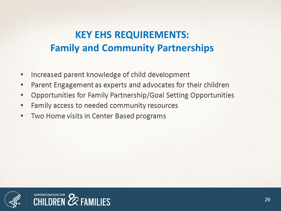KEY EHS REQUIREMENTS: Family and Community Partnerships