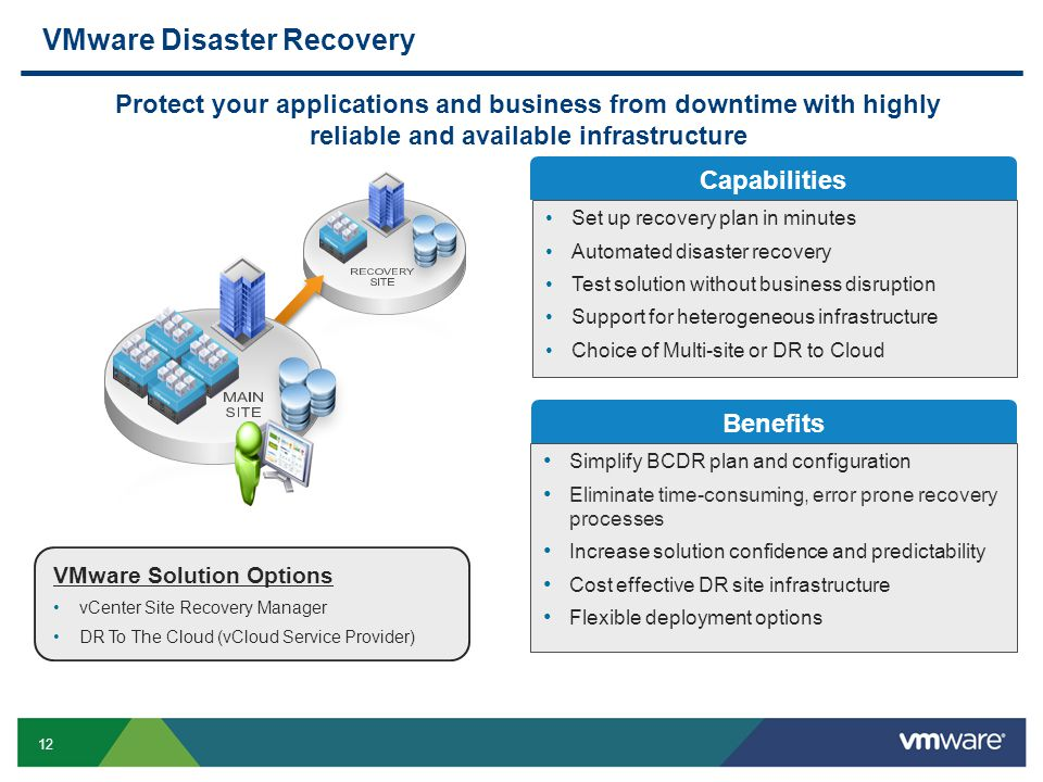 VMware Disaster Recovery