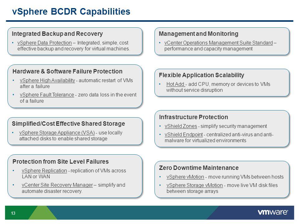 vSphere BCDR Capabilities